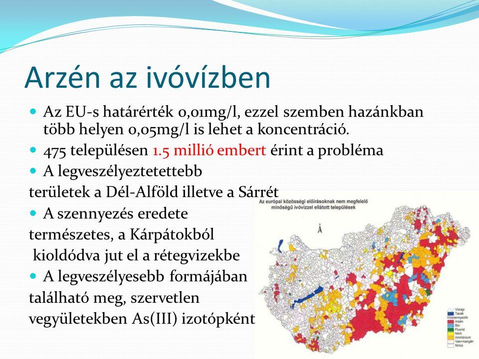 Arzén az ivóvízben Az EU-s határérték 0,01mg/l, ezzel szemben hazánkban több helyen 0,05mg/l is lehet a koncentráció. 475 településen 1.5 millió ember