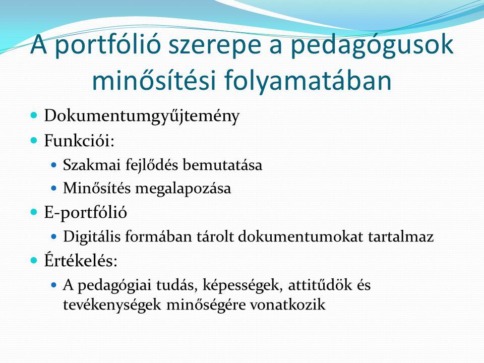 A portfólió szerepe a pedagógusok minősítési folyamatában Dokumentumgyűjtemény Funkciói: Szakmai fejlődés bemutatása Minősítés megalapozása E-portfólió Digitális formában tárolt dokumentumokat tartalmaz Értékelés: A pedagógiai tudás, képességek, attitűdök és tevékenységek minőségére vonatkozik