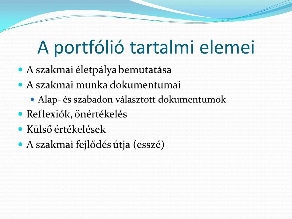 A portfólió tartalmi elemei A szakmai életpálya bemutatása A szakmai munka dokumentumai Alap- és szabadon választott dokumentumok Reflexiók, önértékelés Külső értékelések A szakmai fejlődés útja (esszé)
