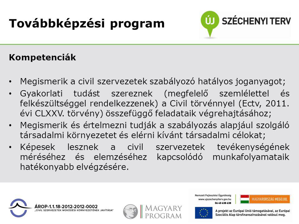 Továbbképzési program Kompetenciák Megismerik a civil szervezetek szabályozó hatályos joganyagot; Gyakorlati tudást szereznek (megfelelő szemlélettel