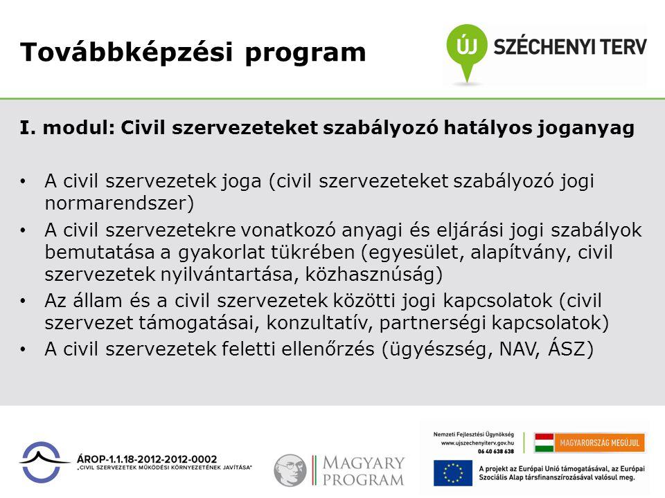 Továbbképzési program I. modul: Civil szervezeteket szabályozó hatályos joganyag A civil szervezetek joga (civil szervezeteket szabályozó jogi normare