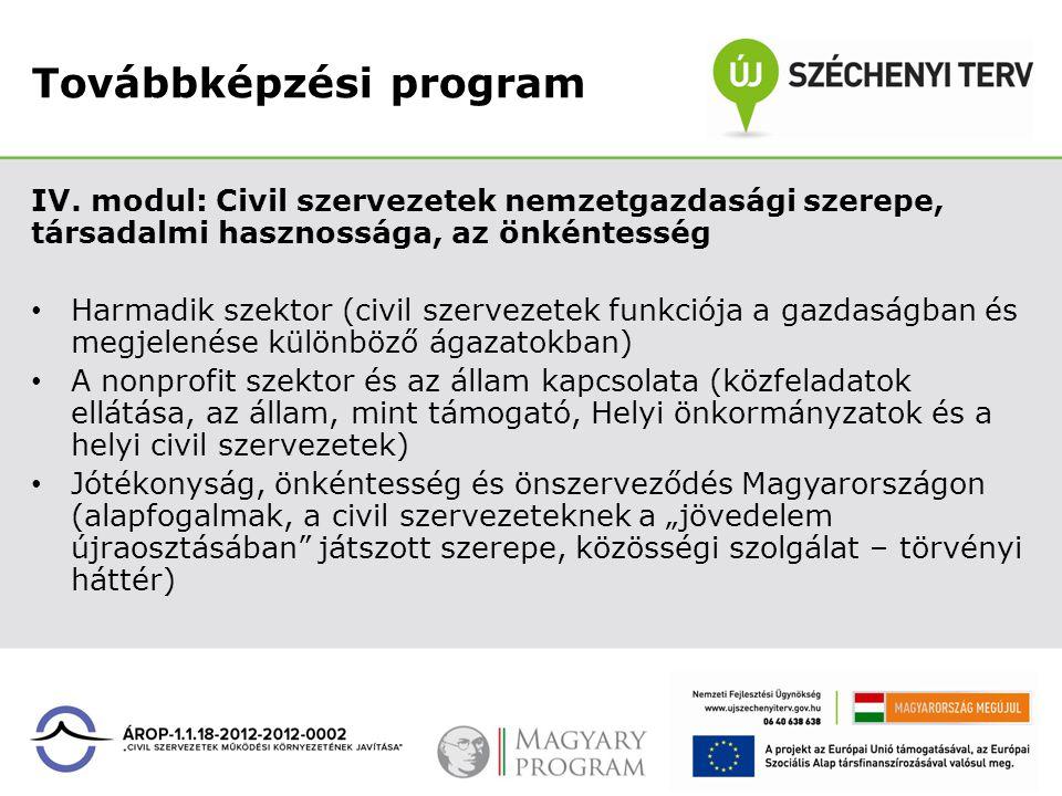 Továbbképzési program IV. modul: Civil szervezetek nemzetgazdasági szerepe, társadalmi hasznossága, az önkéntesség Harmadik szektor (civil szervezetek