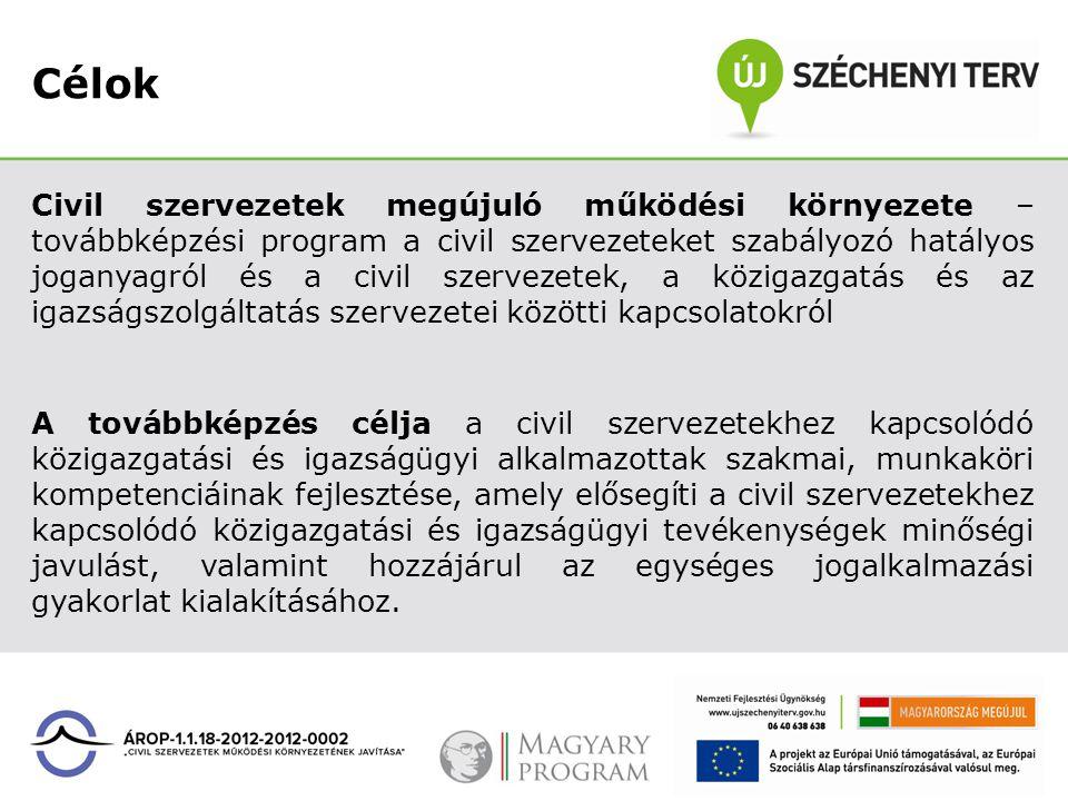 Célok Civil szervezetek megújuló működési környezete – továbbképzési program a civil szervezeteket szabályozó hatályos joganyagról és a civil szerveze