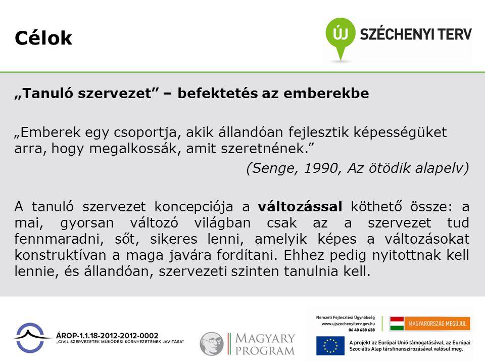 Célok Magyary Zoltán Közigazgatás-fejlesztési Programmal http://magyaryprogram.kormany.hu/ 2014-től minden közszolgálati tisztségviselőnek rendszeres szakmai továbbképzésen kell részt venni.