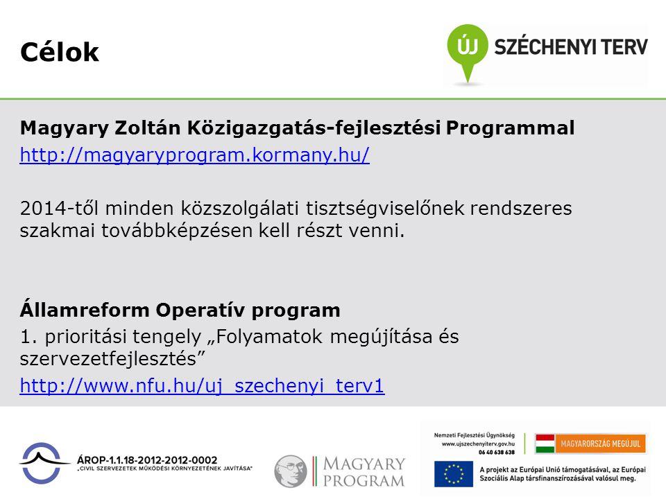 Célok Magyary Zoltán Közigazgatás-fejlesztési Programmal http://magyaryprogram.kormany.hu/ 2014-től minden közszolgálati tisztségviselőnek rendszeres