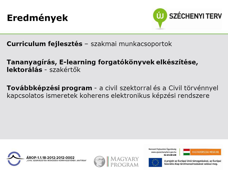 Eredmények Curriculum fejlesztés – szakmai munkacsoportok Tananyagírás, E-learning forgatókönyvek elkészítése, lektorálás - szakértők Továbbképzési pr