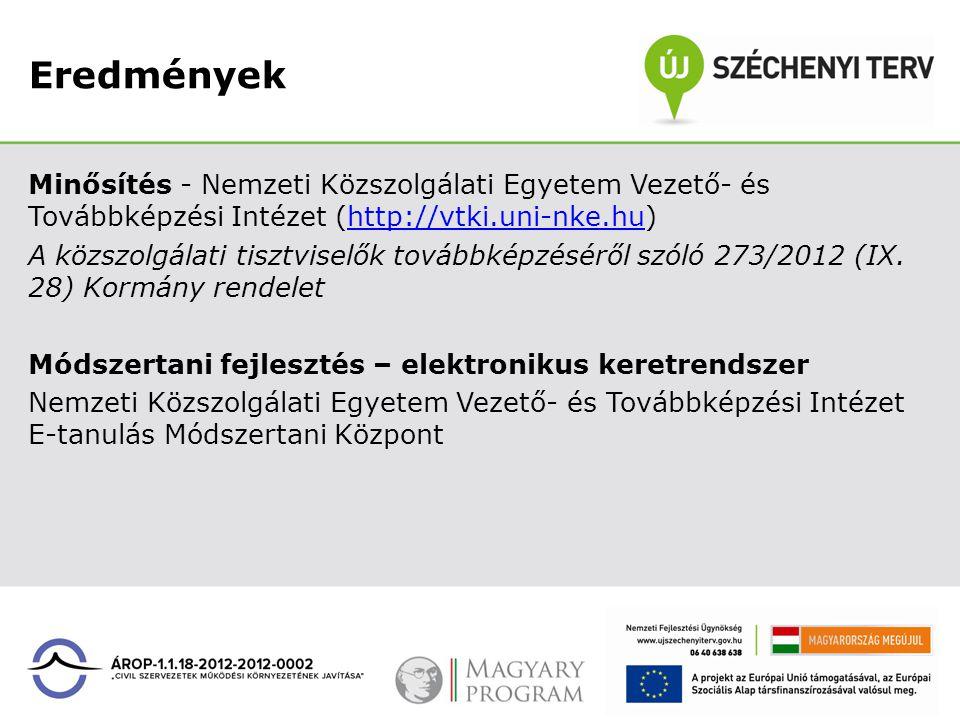 Eredmények Minősítés - Nemzeti Közszolgálati Egyetem Vezető- és Továbbképzési Intézet (http://vtki.uni-nke.hu)http://vtki.uni-nke.hu A közszolgálati t
