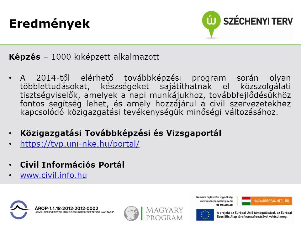 Továbbképzési program Civil szervezetek megújuló működési környezete – továbbképzési program a civil szervezeteket szabályozó hatályos joganyagról és a civil szervezetek, a közigazgatás és az igazságszolgáltatás szervezetei közötti kapcsolatokról A továbbképzés célja a civil szervezetekhez kapcsolódó közigazgatási és igazságügyi alkalmazottak szakmai, munkaköri kompetenciáinak fejlesztése, amely elősegíti a civil szervezetekhez kapcsolódó közigazgatási és igazságügyi tevékenységek minőségi javulást, valamint hozzájárul az egységes jogalkalmazási gyakorlat kialakításához.