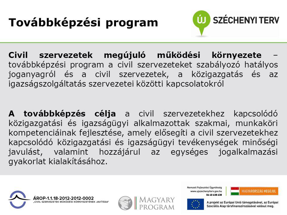 Továbbképzési program A továbbképzési program tartalma, moduljai Civil szervezeteket szabályozó hatályos joganyag Civil szervezetek gazdálkodása, könyvvezetései, beszámolási és adózási szabályai Civil szervezetek társadalomtudományi, politológiai megközelítése Civil szervezetek nemzetgazdasági szerepe, társadalmi hasznossága, az önkéntesség Civil szervezetekkel kapcsolatos monitoring, indikátorképzési, statisztikai módszertani ismeretek