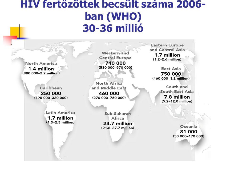 HIV fertőzöttek becsült száma 2006- ban (WHO) 30-36 millió
