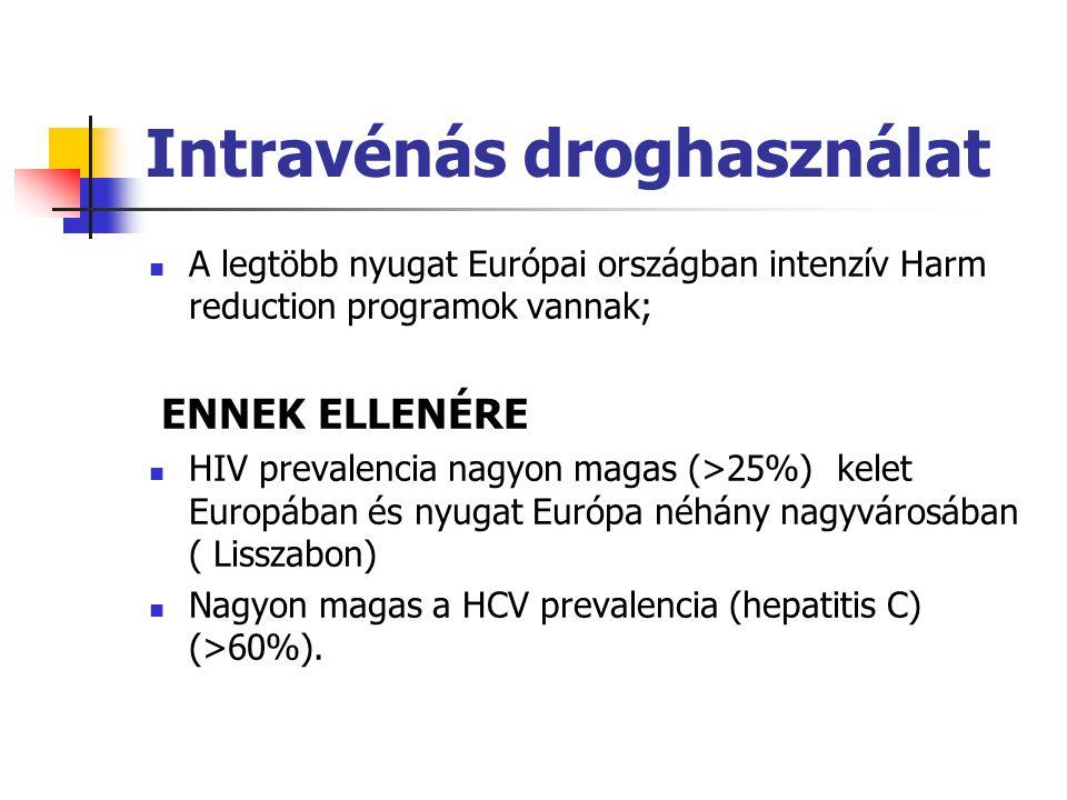 Intravénás droghasználat A legtöbb nyugat Európai országban intenzív Harm reduction programok vannak; ENNEK ELLENÉRE HIV prevalencia nagyon magas (>25