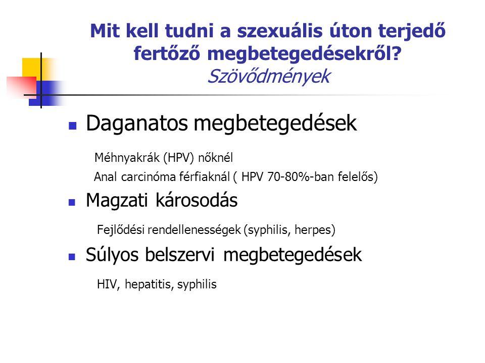 Mit kell tudni a szexuális úton terjedő fertőző megbetegedésekről? Szövődmények Daganatos megbetegedések Méhnyakrák (HPV) nőknél Anal carcinóma férfia