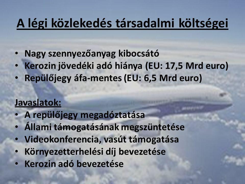 A légi közlekedés társadalmi költségei Nagy szennyezőanyag kibocsátó Kerozin jövedéki adó hiánya (EU: 17,5 Mrd euro) Repülőjegy áfa-mentes (EU: 6,5 Mr