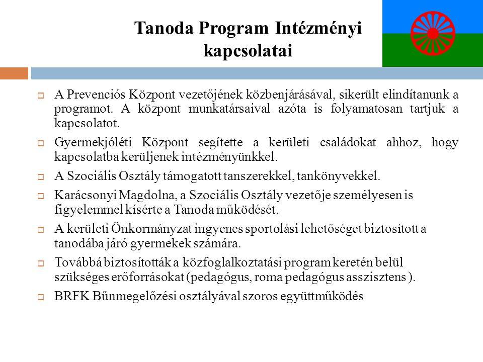 Tanoda Program Intézményi kapcsolatai  A kerület oktatási intézményeivel való együttműködés, ami nagyban hozzájárult a program sikerességéhez.