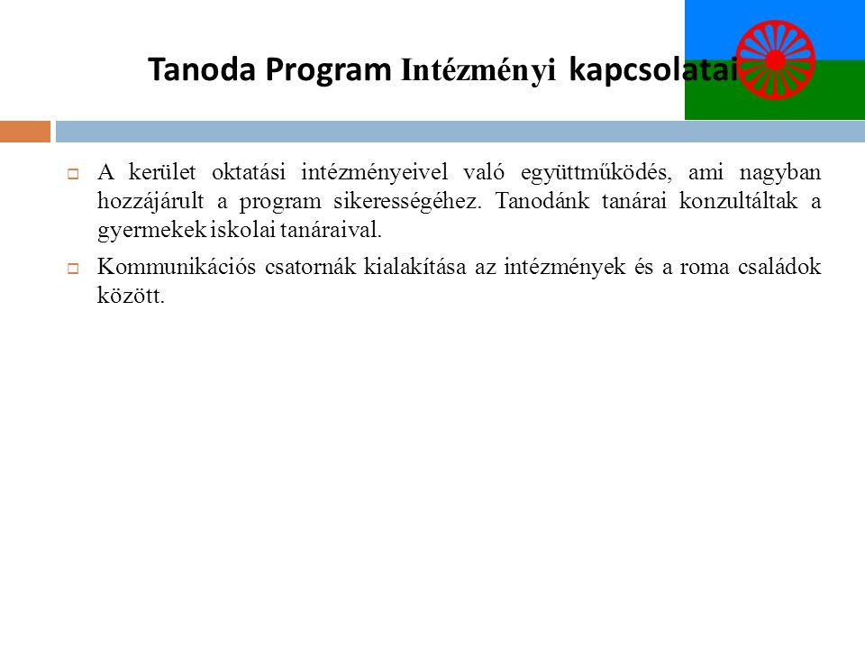 Tanoda Program Intézményi kapcsolatai  A kerület oktatási intézményeivel való együttműködés, ami nagyban hozzájárult a program sikerességéhez. Tanodá