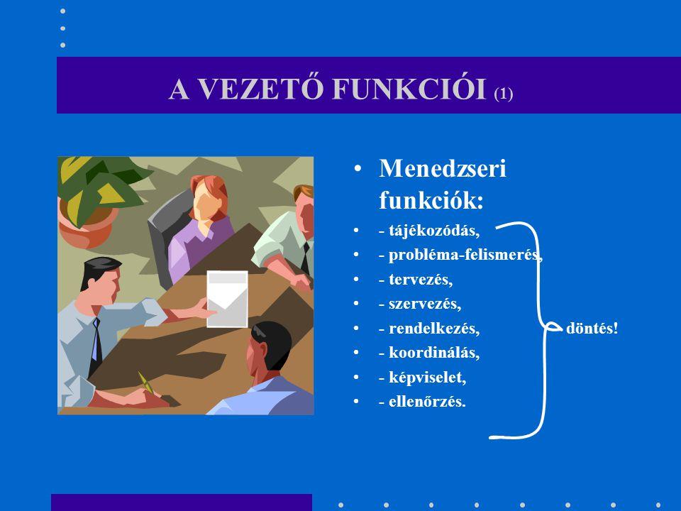 A VEZETŐ FUNKCIÓI (1) Menedzseri funkciók: - tájékozódás, - probléma-felismerés, - tervezés, - szervezés, - rendelkezés, döntés! - koordinálás, - képv
