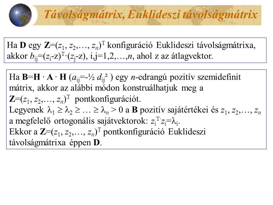 Távolságmátrix, Euklideszi távolságmátrix Ha D egy Z=(z 1, z 2,…, z n ) T konfiguráció Euklideszi távolságmátrixa, akkor b ij =(z i -z) T ·(z j -z), i