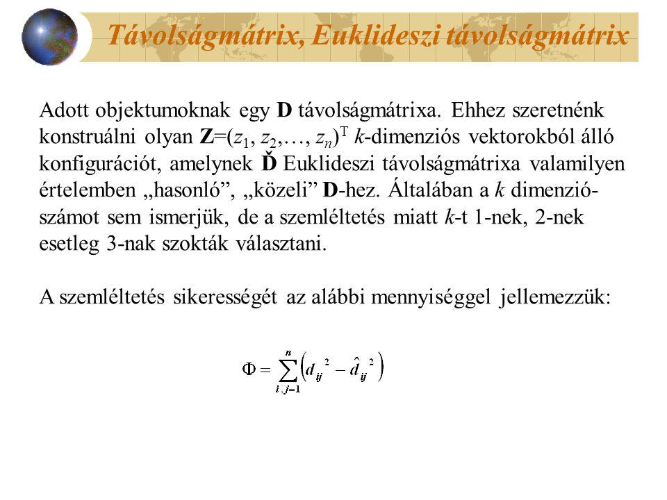 Távolságmátrix, Euklideszi távolságmátrix Adott objektumoknak egy D távolságmátrixa. Ehhez szeretnénk konstruálni olyan Z=(z 1, z 2,…, z n ) T k-dimen