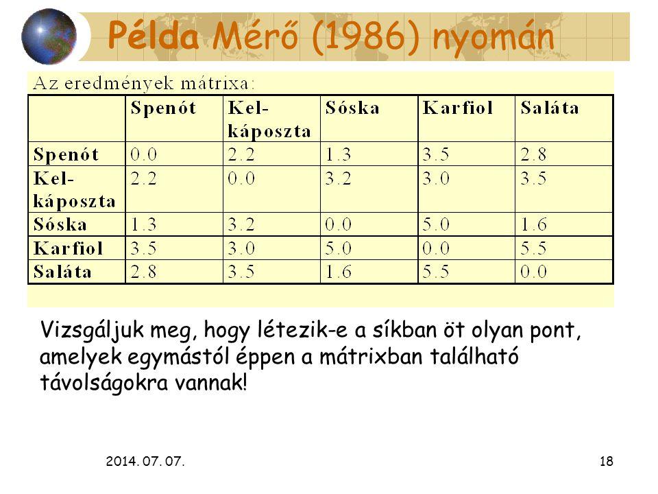 2014. 07. 07.18 Példa Mérő (1986) nyomán Vizsgáljuk meg, hogy létezik-e a síkban öt olyan pont, amelyek egymástól éppen a mátrixban található távolság