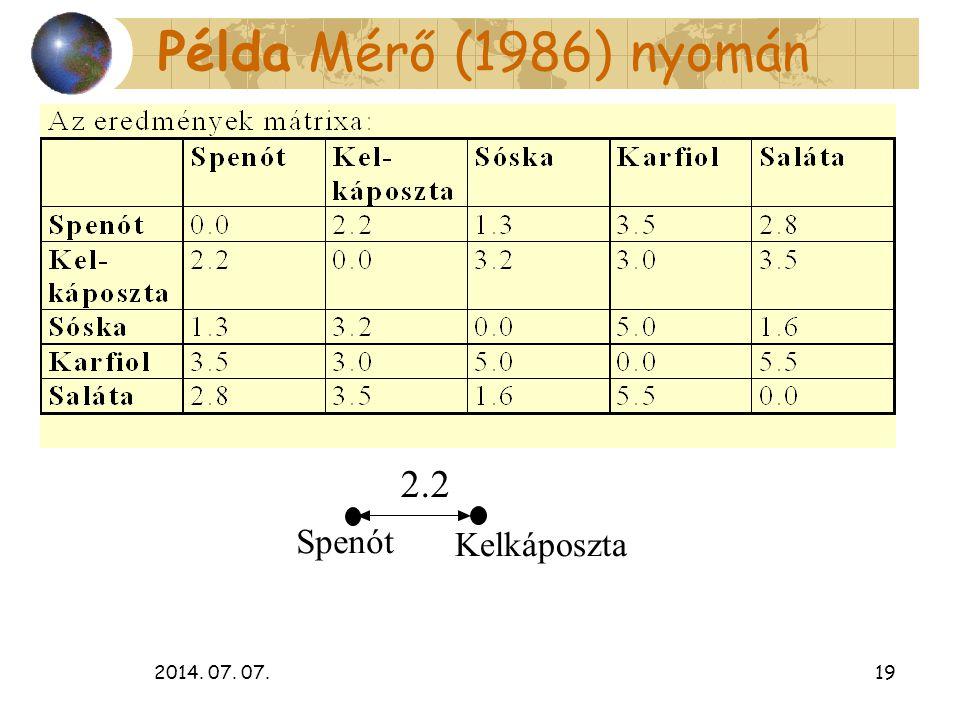 2014. 07. 07.19 Példa Mérő (1986) nyomán 2.2 Spenót Kelkáposzta