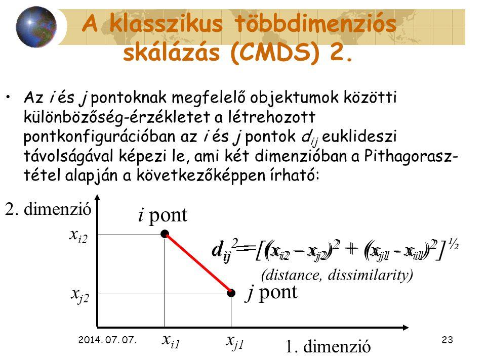 2014. 07. 07.23 A klasszikus többdimenziós skálázás (CMDS) 2. Az i és j pontoknak megfelelő objektumok közötti különbözőség-érzékletet a létrehozott p