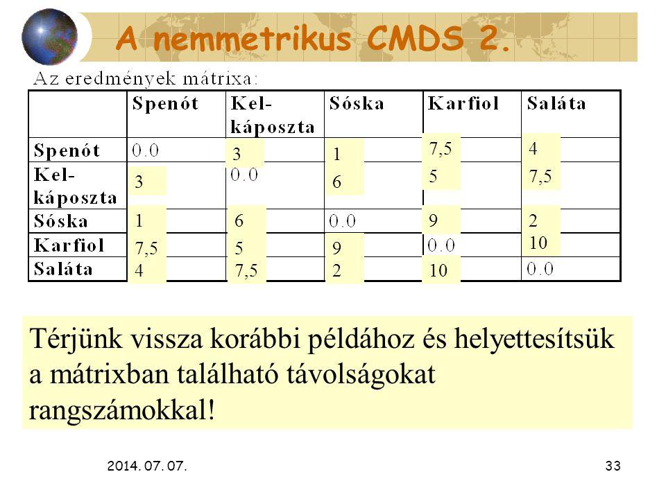 2014. 07. 07.33 A nemmetrikus CMDS 2. Térjünk vissza korábbi példához és helyettesítsük a mátrixban található távolságokat rangszámokkal! 1 12 2 3 3 4
