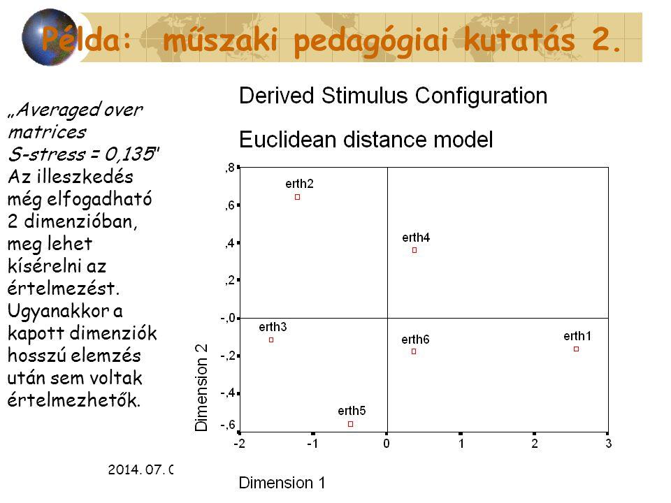 """2014. 07. 07.49 """"Averaged over matrices S-stress = 0,135"""" Az illeszkedés még elfogadható 2 dimenzióban, meg lehet kísérelni az értelmezést. Ugyanakkor"""