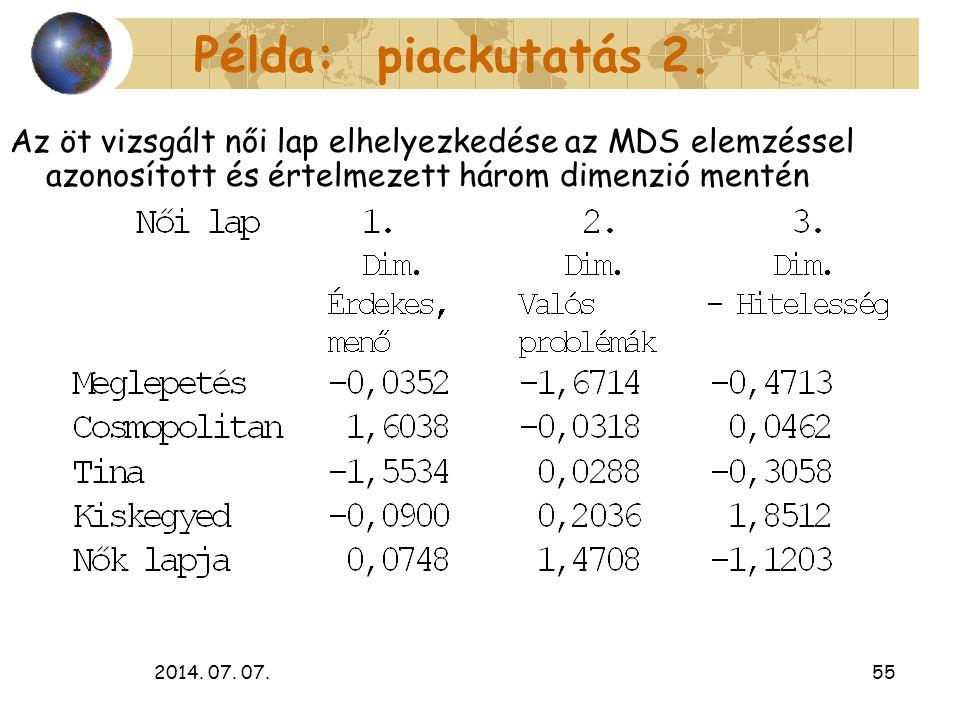 2014. 07. 07.55 Példa: piackutatás 2. Az öt vizsgált női lap elhelyezkedése az MDS elemzéssel azonosított és értelmezett három dimenzió mentén