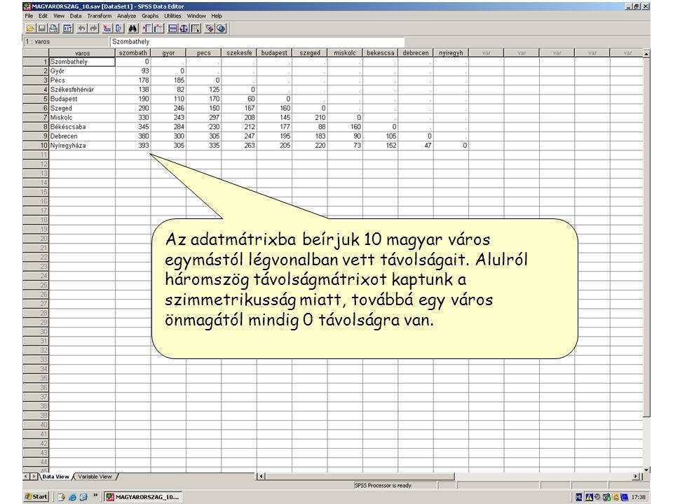 """2014. 07. 07.58 """"Térképkészítés"""" Az adatmátrixba beírjuk 10 magyar város egymástól légvonalban vett távolságait. Alulról háromszög távolságmátrixot ka"""