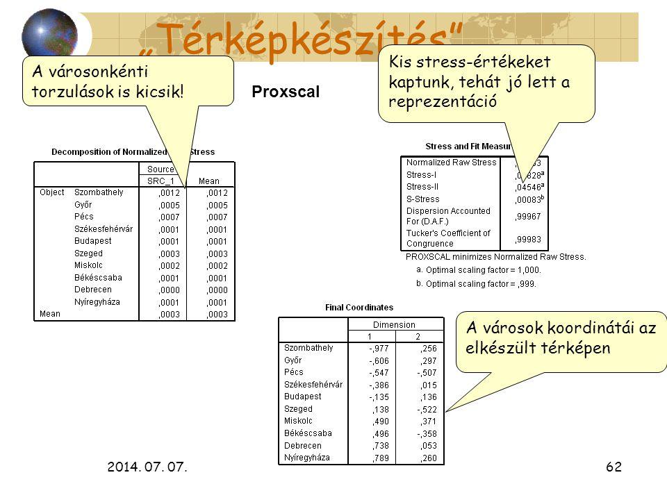 """2014. 07. 07.62 """"Térképkészítés"""" Proxscal Kis stress-értékeket kaptunk, tehát jó lett a reprezentáció A városonkénti torzulások is kicsik! A városok k"""