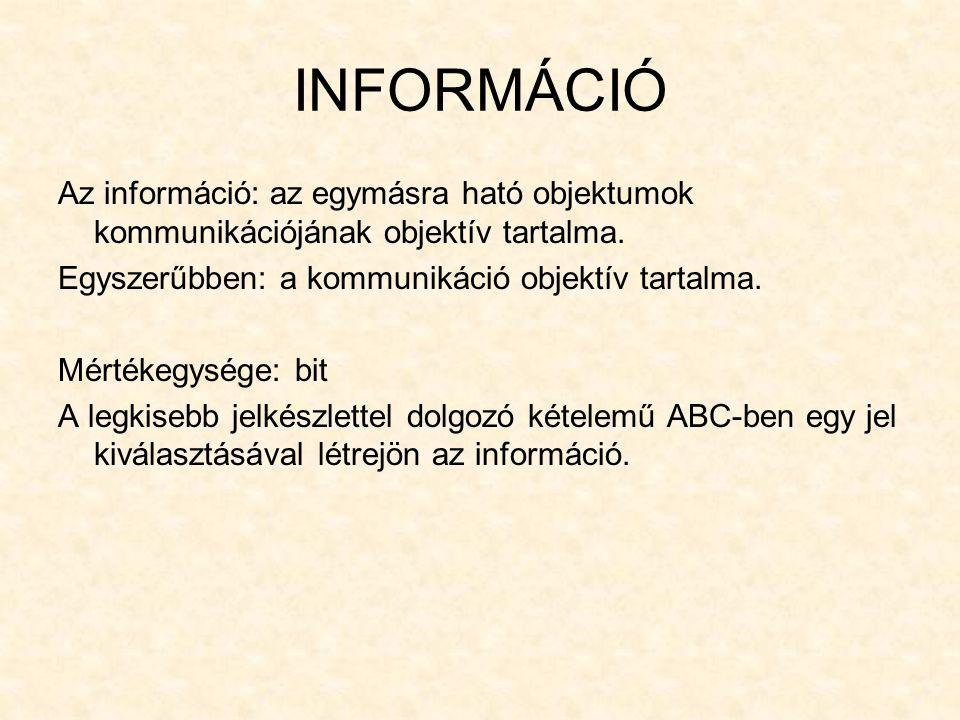 INFORMÁCIÓ Az információ: az egymásra ható objektumok kommunikációjának objektív tartalma. Egyszerűbben: a kommunikáció objektív tartalma. Mértékegysé