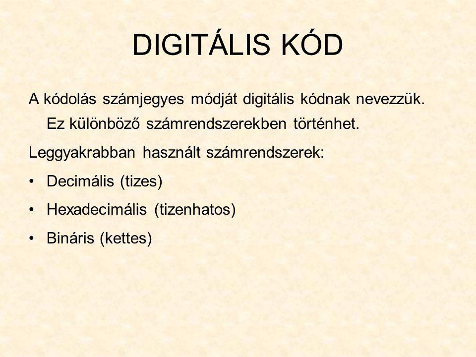 DIGITÁLIS KÓD A kódolás számjegyes módját digitális kódnak nevezzük. Ez különböző számrendszerekben történhet. Leggyakrabban használt számrendszerek:
