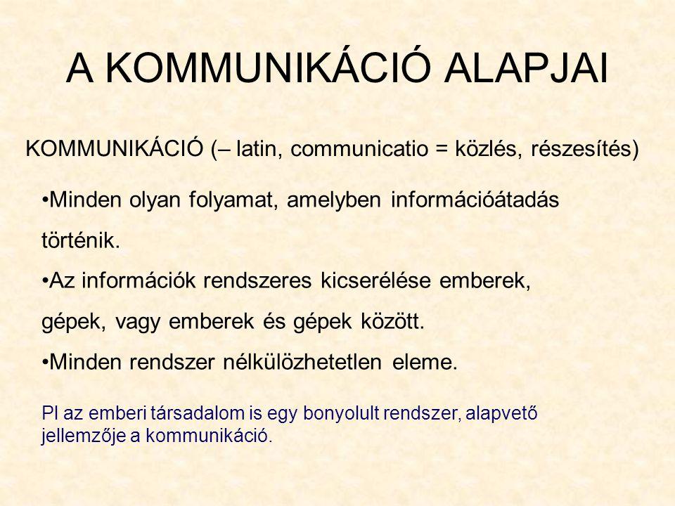 A KOMMUNIKÁCIÓ ALAPJAI KOMMUNIKÁCIÓ (– latin, communicatio = közlés, részesítés) Minden olyan folyamat, amelyben információátadás történik. Az informá