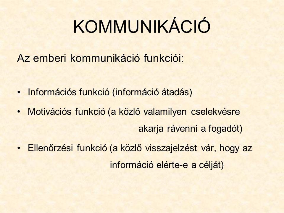 Az emberi kommunikáció funkciói: Információs funkció (információ átadás) Motivációs funkció (a közlő valamilyen cselekvésre akarja rávenni a fogadót)