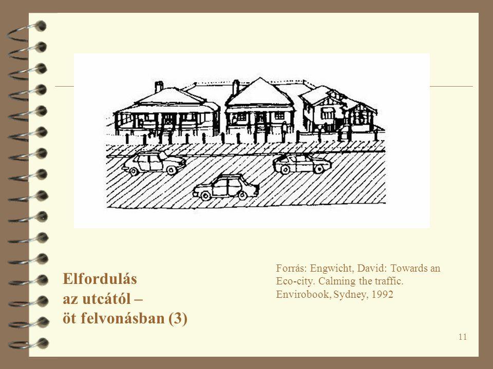 11 Elfordulás az utcától – öt felvonásban (3) Forrás: Engwicht, David: Towards an Eco-city.