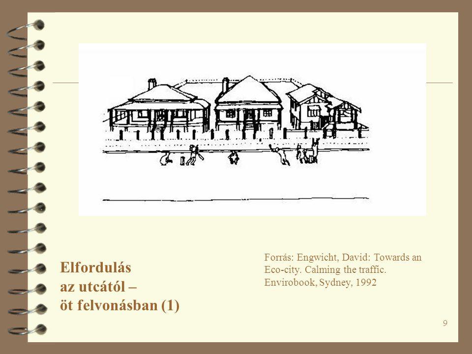 9 Elfordulás az utcától – öt felvonásban (1) Forrás: Engwicht, David: Towards an Eco-city.