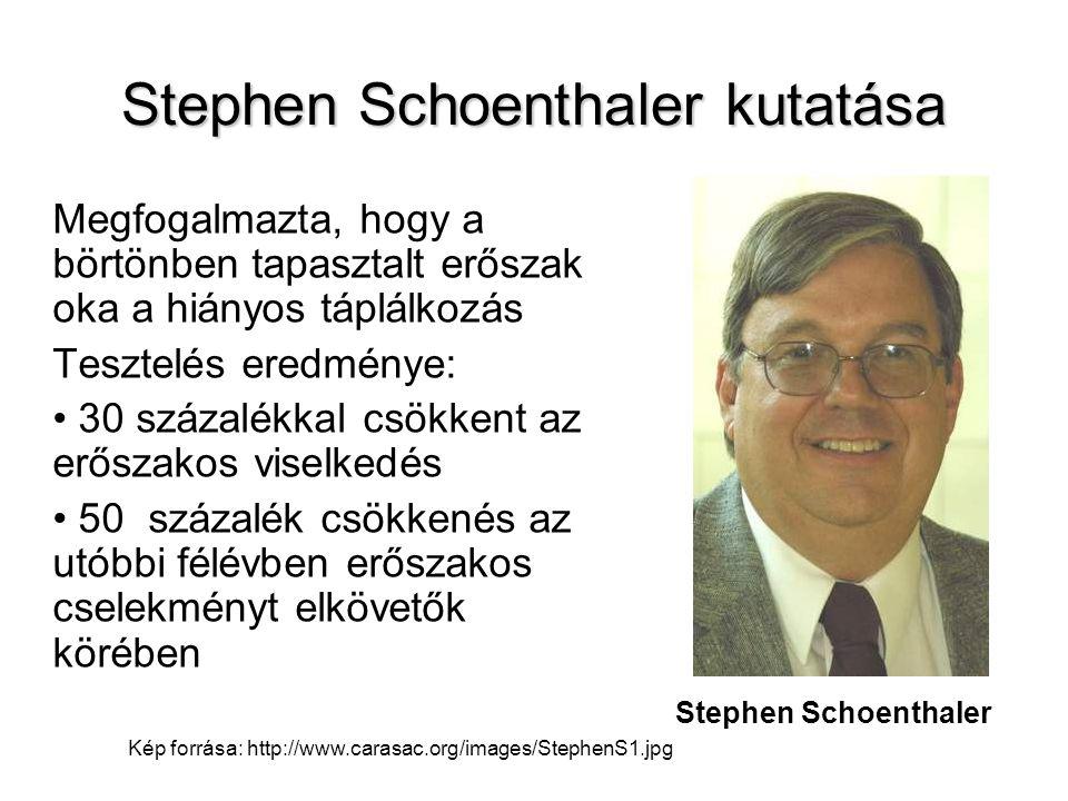 Stephen Schoenthaler kutatása Megfogalmazta, hogy a börtönben tapasztalt erőszak oka a hiányos táplálkozás Tesztelés eredménye: 30 százalékkal csökken