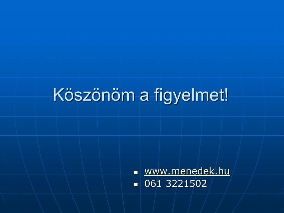 Köszönöm a figyelmet! www.menedek.hu www.menedek.hu www.menedek.hu 061 3221502 061 3221502