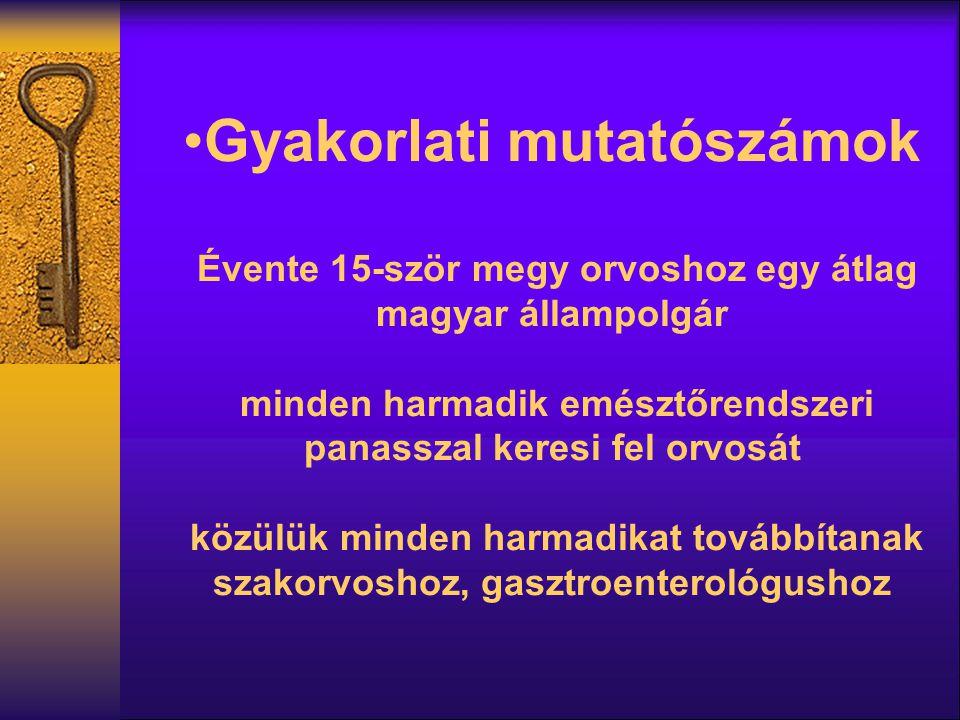 Gyakorlati mutatószámok Évente 15-ször megy orvoshoz egy átlag magyar állampolgár minden harmadik emésztőrendszeri panasszal keresi fel orvosát közülü