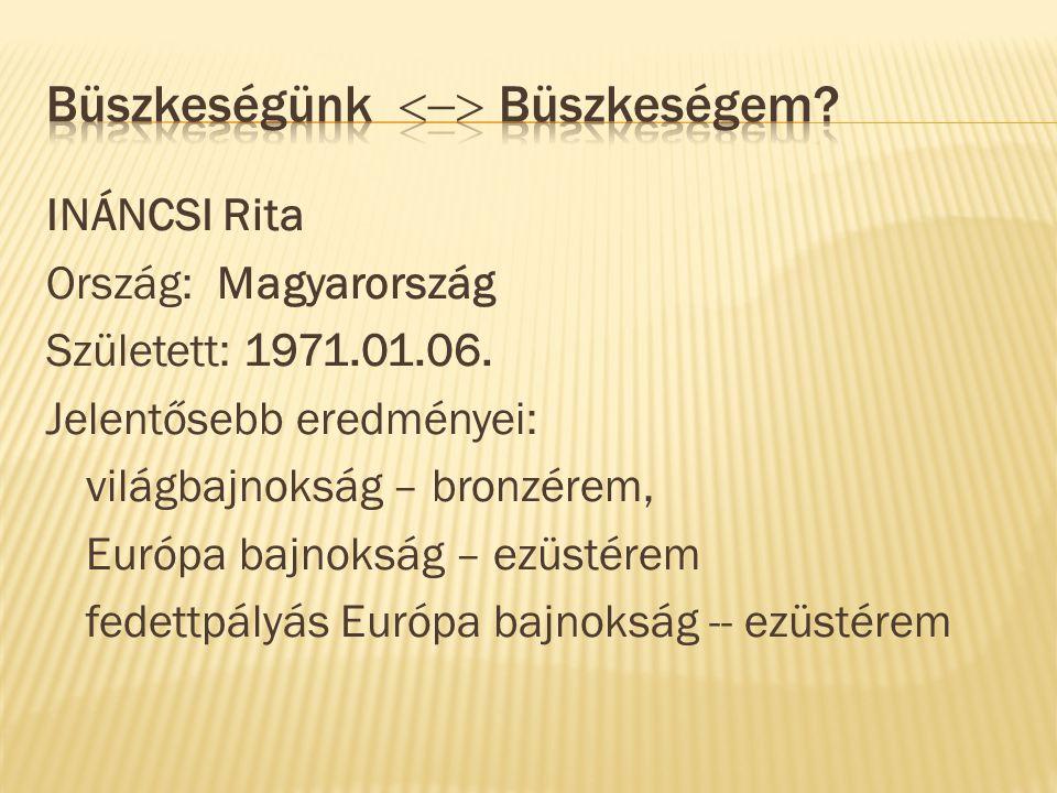 INÁNCSI Rita Ország: Magyarország Született: 1971.01.06.