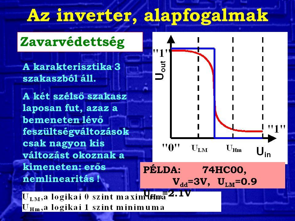 Az inverter, alapfogalmak Zavarvédettség A karakterisztika 3 szakaszból áll. A két szélső szakasz laposan fut, azaz a bemeneten lévő feszültségváltozá