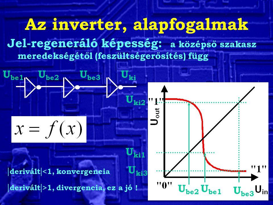 Az inverter, alapfogalmak Jel-regeneráló képesség: a középső szakasz meredekségétől (feszültségerősítés) függ U be1 U be2 U be3 U ki U be1 U be2 U be3 U ki3  derivált  <1, konvergencia  derivált  >1, divergencia, ez a jó .