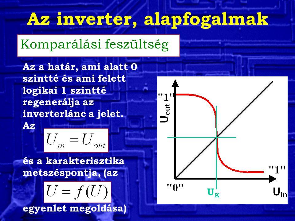Az inverter, alapfogalmak Komparálási feszültség Az a határ, ami alatt 0 szintté és ami felett logikai 1 szintté regenerálja az inverterlánc a jelet.