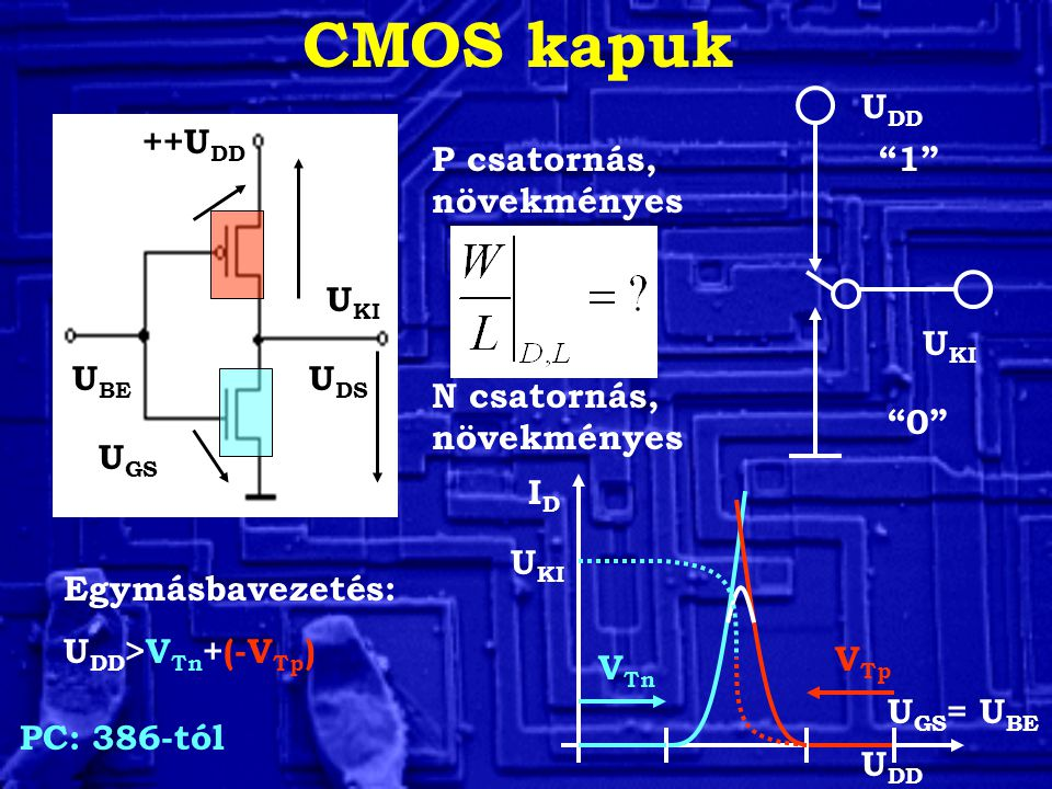 CMOS kapuk PC: 386-tól U DD U KI U DS U BE U GS ++U DD P csatornás, növekményes N csatornás, növekményes 1 0 Egymásbavezetés: U DD >V Tn +(-V Tp ) U GS = U BE U DD IDID V Tp V Tn U KI