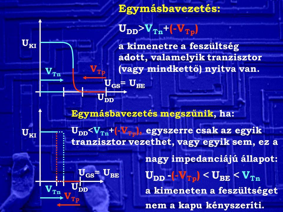 V Tn U KI U GS = U BE U DD V Tp V Tn U KI U GS = U BE U DD V Tp Egymásbavezetés megszűnik, ha: U DD <V Tn +(-V Tp ), egyszerre csak az egyik tranziszt