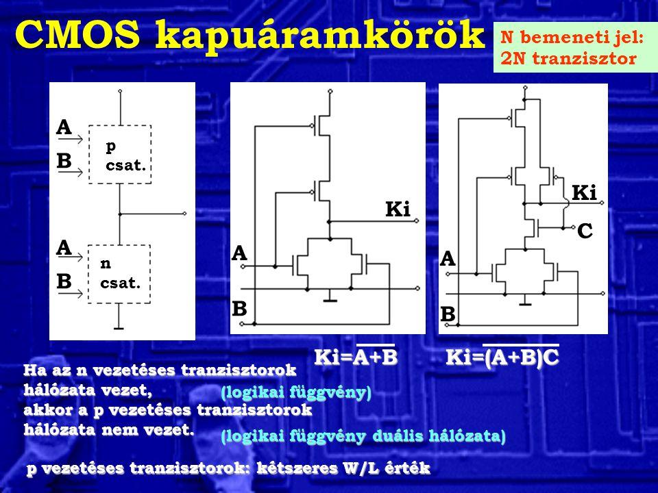 CMOS kapuáramkörök A B A B A B p csat. n csat. A B C Ki p vezetéses tranzisztorok: kétszeres W/L érték N bemeneti jel: 2N tranzisztor Ha az n vezetése