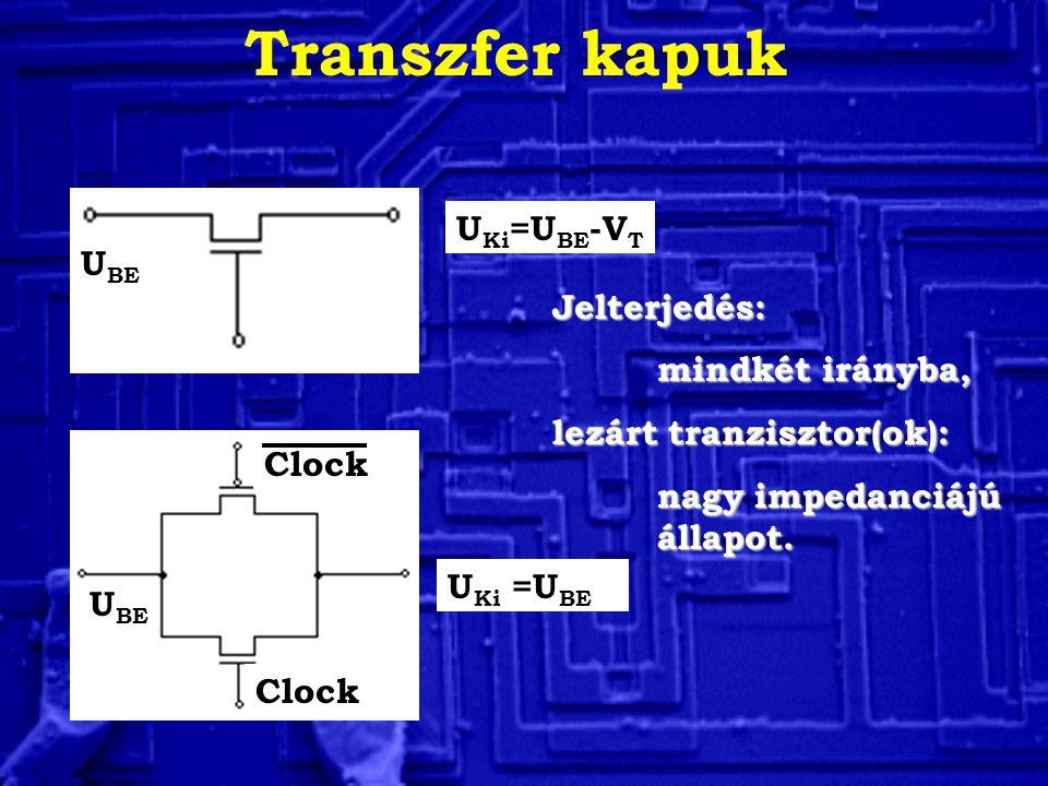 Transzfer kapuk Jelterjedés: mindkét irányba, lezárt tranzisztor(ok): nagy impedanciájú állapot. U BE U Ki =U BE -V T U Ki =U BE U BE Clock