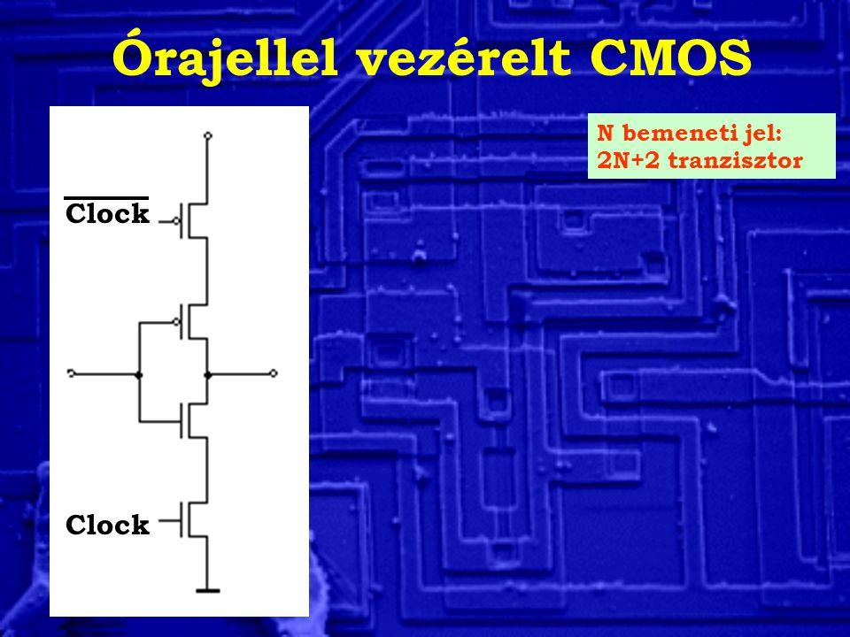 Órajellel vezérelt CMOS N bemeneti jel: 2N+2 tranzisztor Clock