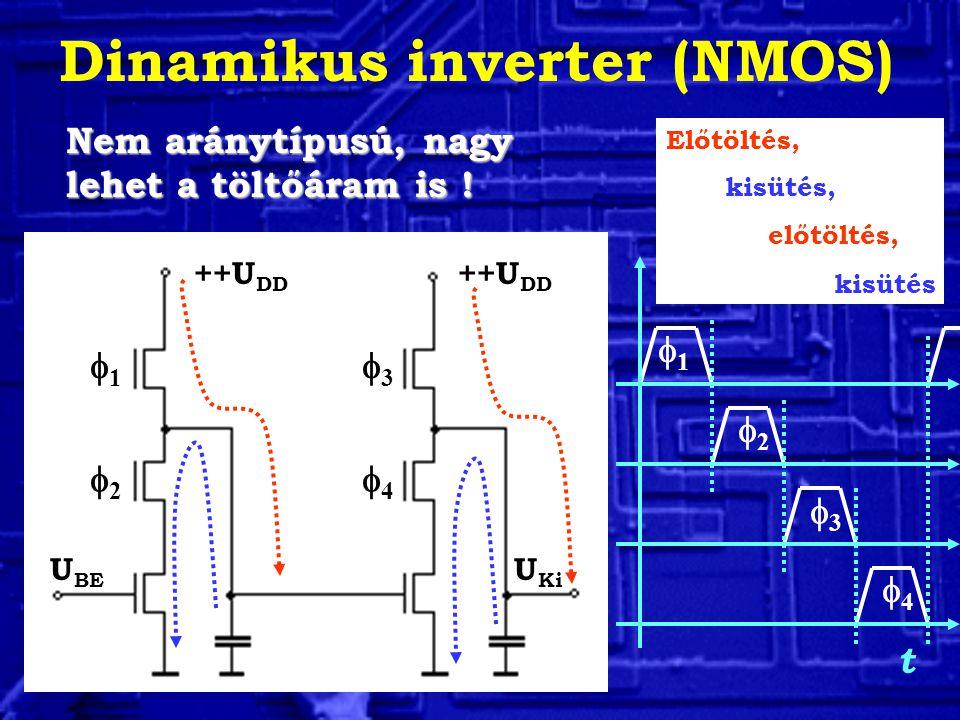 Dinamikus inverter (NMOS) U BE U Ki ++U DD 11 22 33 44 11 22 33 44 t Előtöltés, kisütés, előtöltés, kisütés Nem aránytípusú, nagy lehet a töltőáram is !
