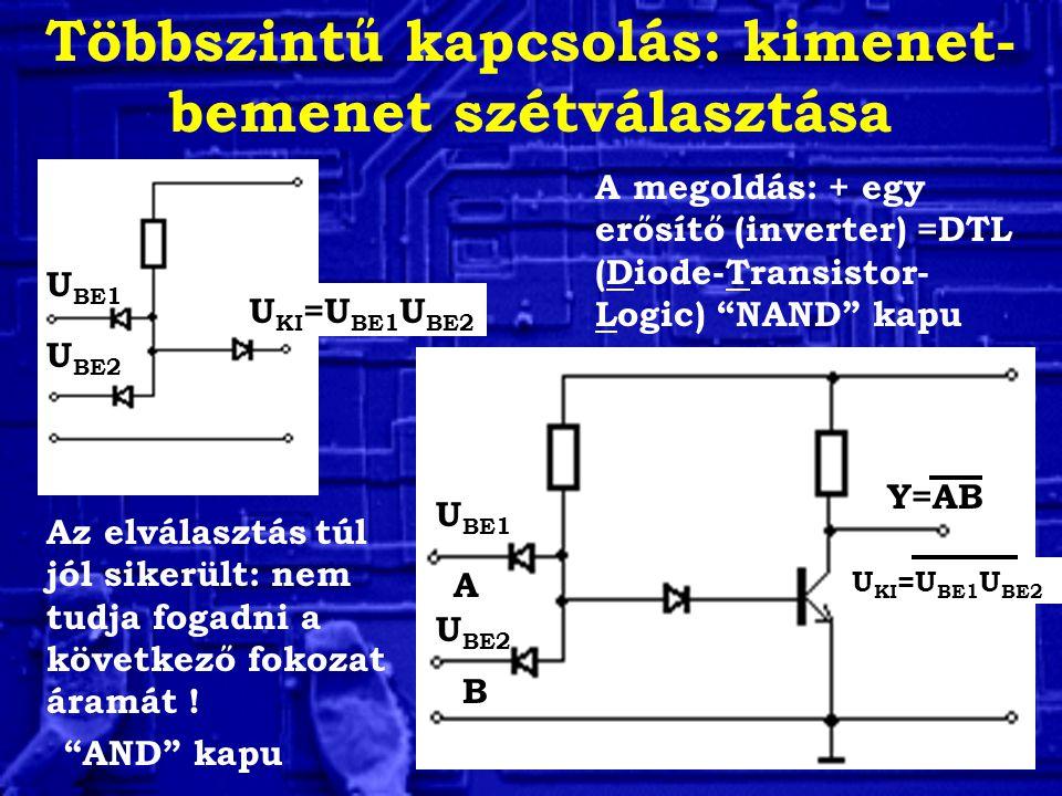 Többszintű kapcsolás: kimenet- bemenet szétválasztása U KI =U BE1 U BE2 AND kapu U BE2 U BE1 Az elválasztás túl jól sikerült: nem tudja fogadni a következő fokozat áramát .